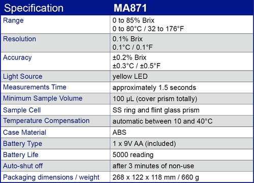 MA871 specification