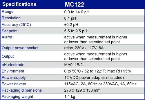 MC122 specification
