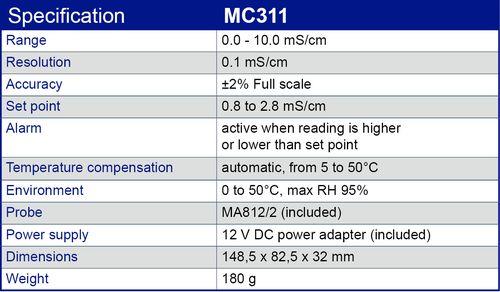 MC311 specification