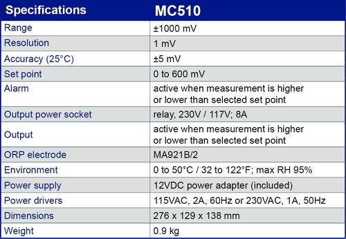 MC510 specification