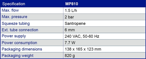 MP810 specification