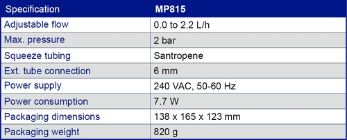 MP815 specification