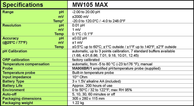 MW105 specification