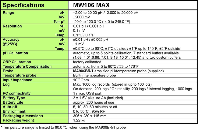 MW106 specification