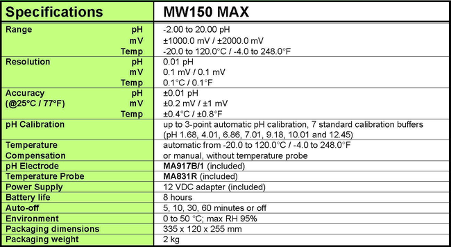 MW150 specification