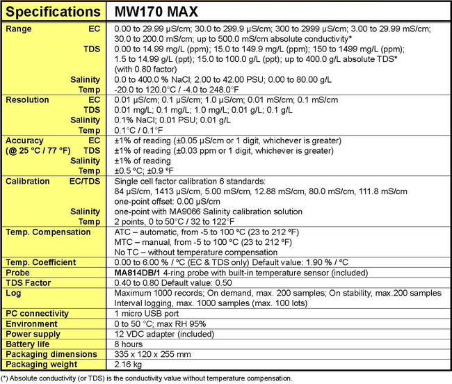 MW170 specification