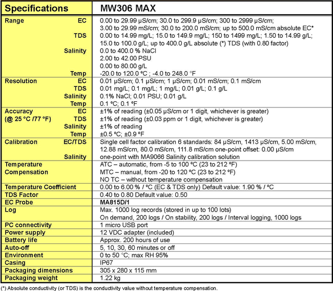MW306 specification