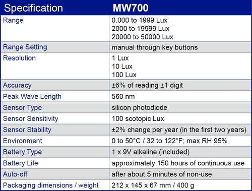 MW700 specification