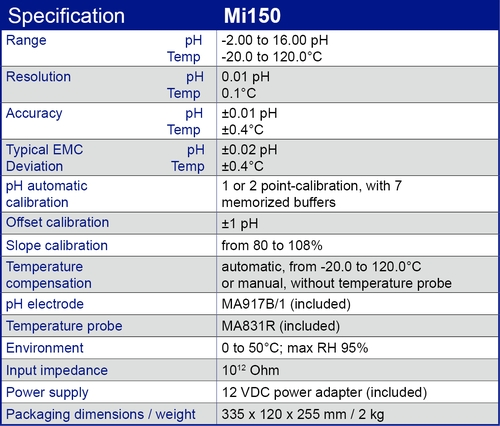 Mi150 specification