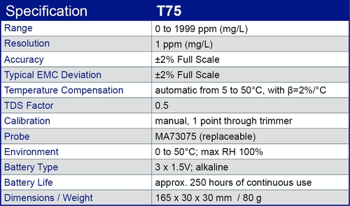 T75 specification
