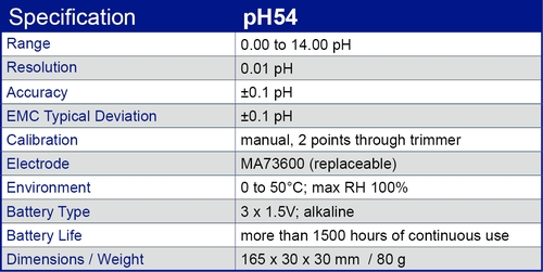pH54 specification