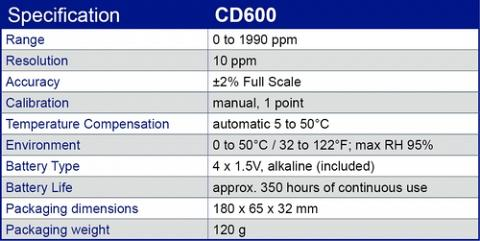 CD600 specification