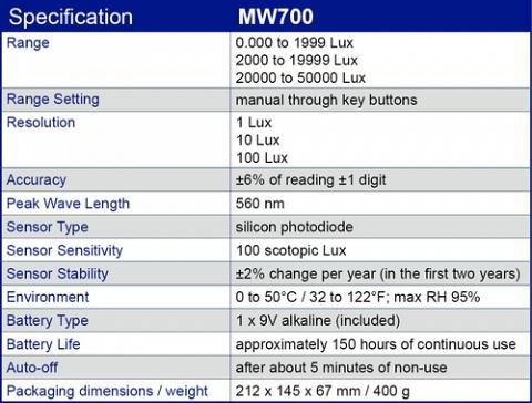 MW700 Milwaukee Instruments Lux Light Meter